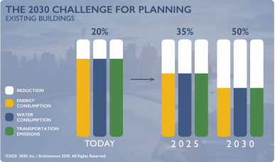 2030 Challenge for Planning EB_2020-01.png